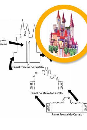 Atividade - Castelo da Cinderela